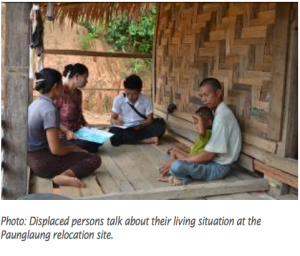 PHR Report 2015 'Forced Displacements and Destroyed Lives around Upper Paunglaung Dam in Shan State, Myanmar'
